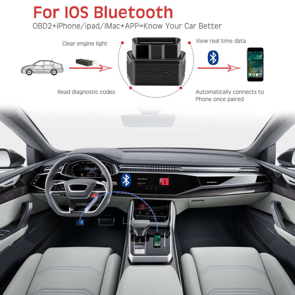 auto bluetooth obd2 scanner code reader diagnose obdii kfz. Black Bedroom Furniture Sets. Home Design Ideas